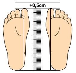 Fodstørrelse