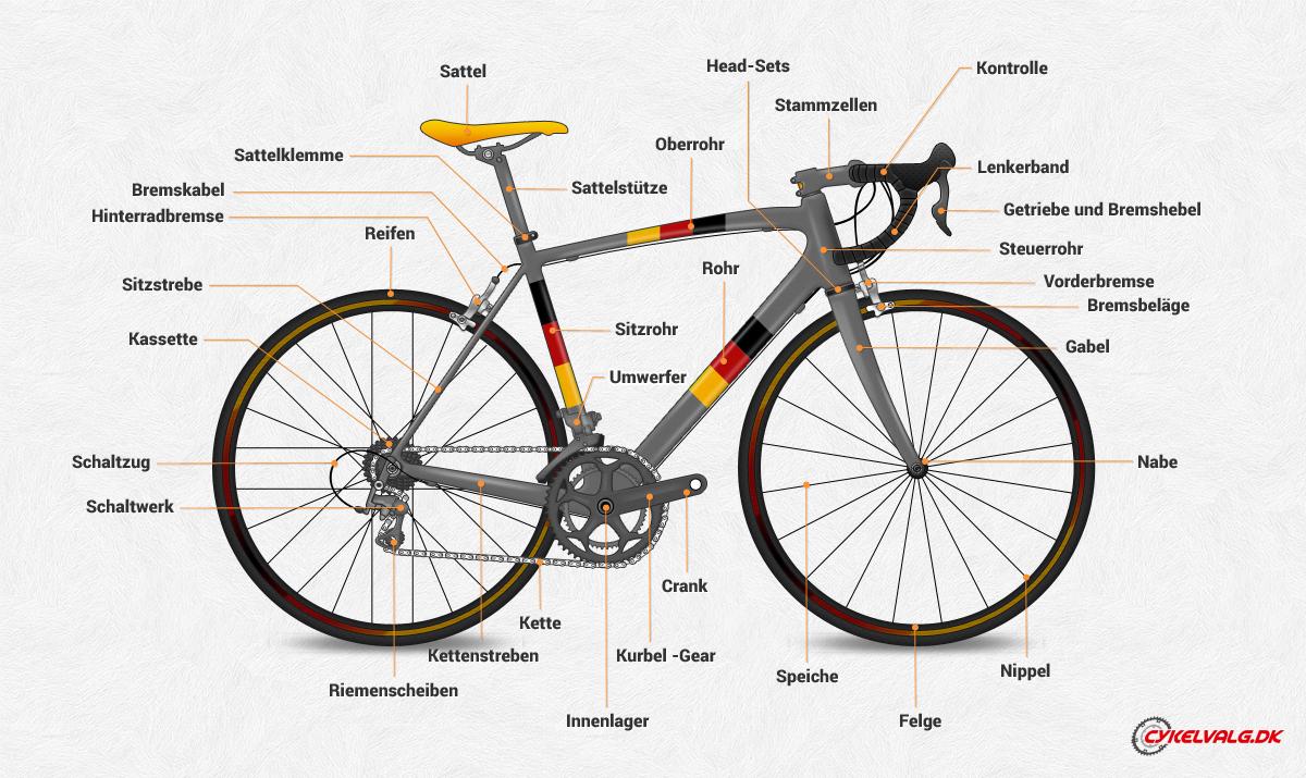 Cykelordbog tysk